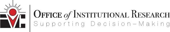 OIR Logo