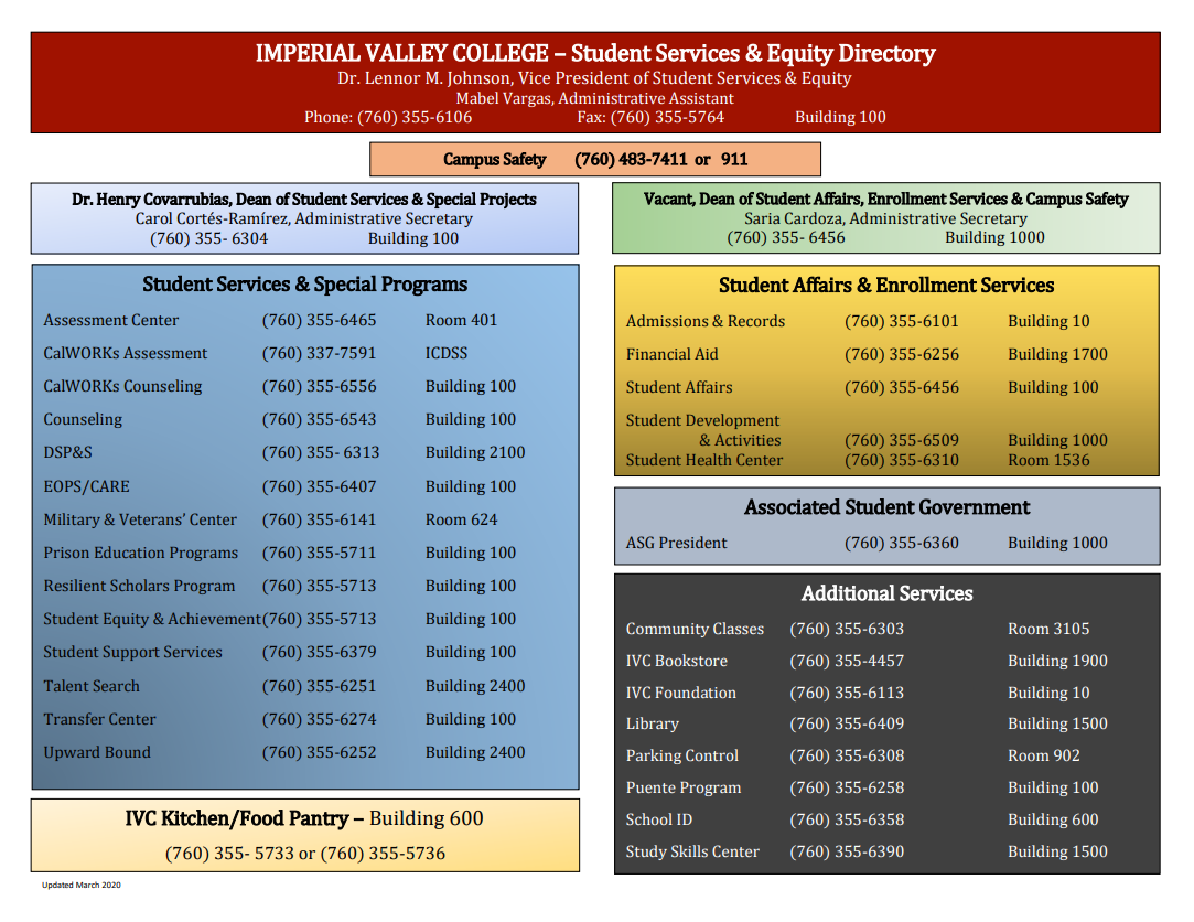 Student Services and Equity Contact Phone Numbers During Closure