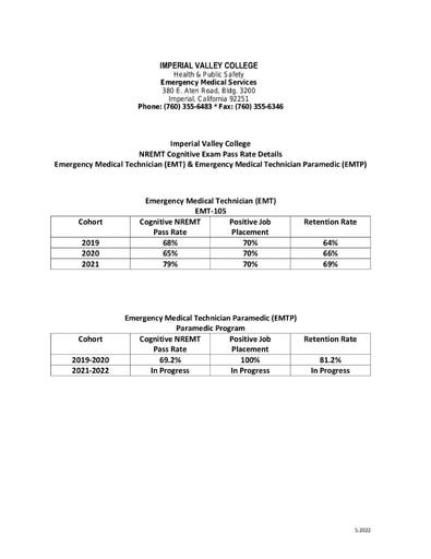 IVC Program Success Rates 2016-2018