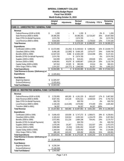 2019-10 Budget Report Oct 2019