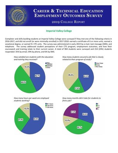 IVC CTE Employment Outcomes Survey 2019