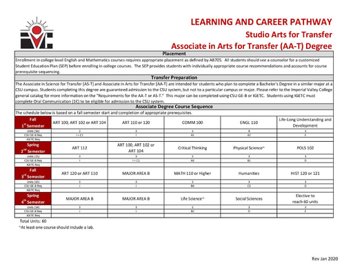 Studio Arts AA ADT - Program Pathway