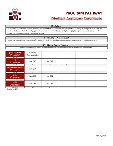 Medical Assistant Certificate - Program Pathway