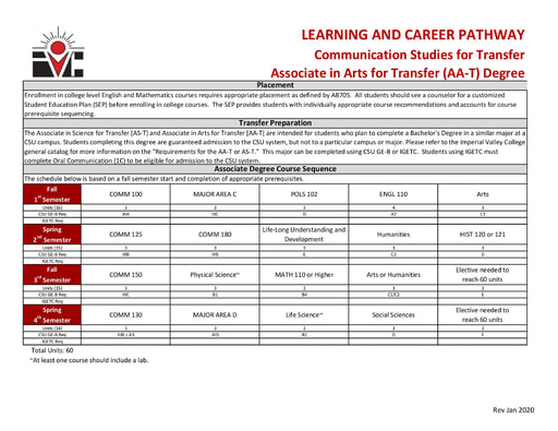 Communication Studies AA ADT - Program Pathway