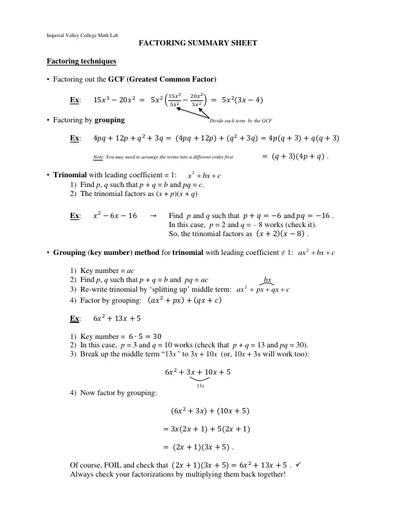 IVC factsheet factoring