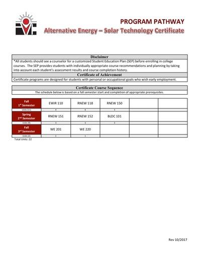 Alternative Energy-Solar Certificate - Program Pathway