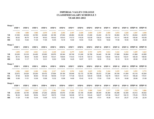 Classified Salary Schedule 2012-2013