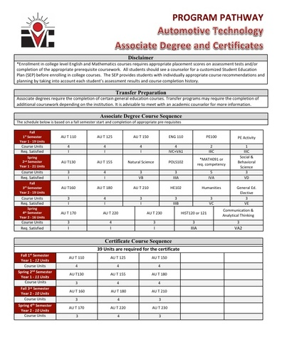 Automotive Technology AS Degree and Cert - Program Pathway