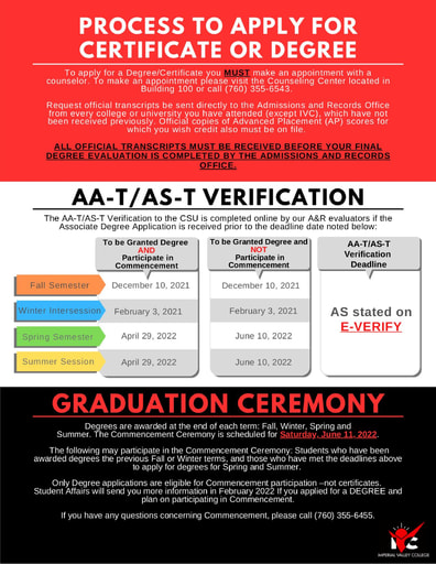 Process to Apply for Certificate or Degree