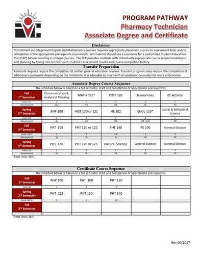 Pharmacy Technician AS Degree and Cert - Program Pathway