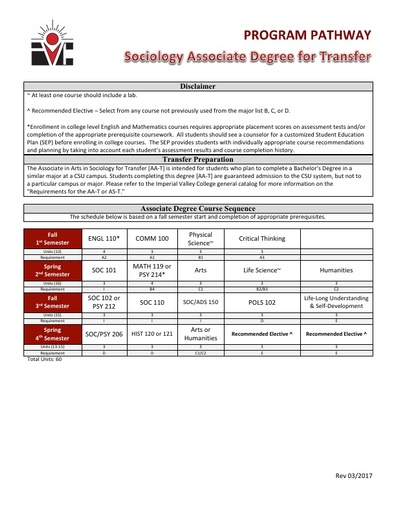 Sociology AA ADT - Program Pathway