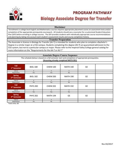 Biology for Transfer AS ADT - Program Pathway