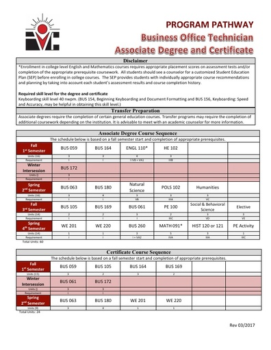 Business Office Tech AS Degree and Cert - Program Pathway