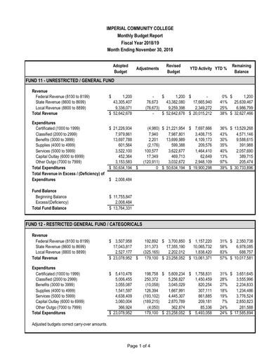 2018-11 Budget Report Nov 2018