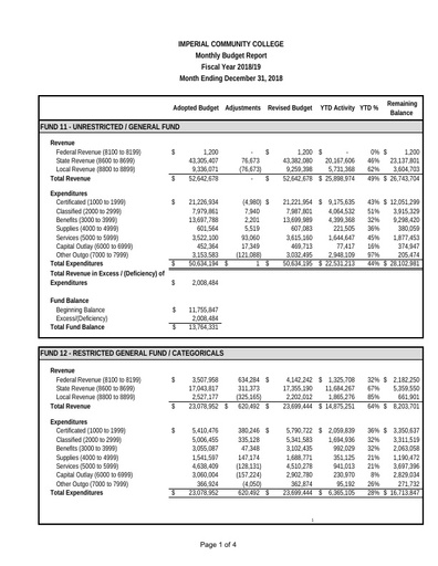 2018-12 Budget Report Dec 2018