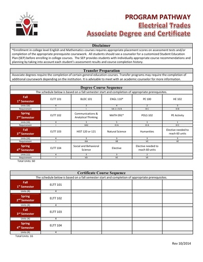 Electrical Trades AS Degree and Cert - Program Pathway
