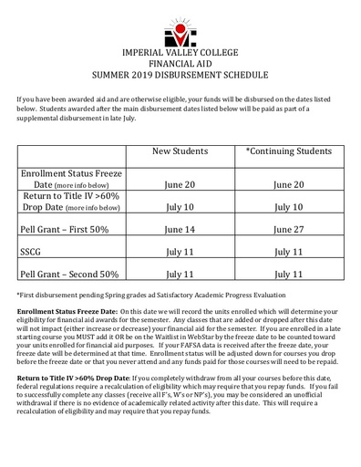 1819 Summer Disbursement Schedule
