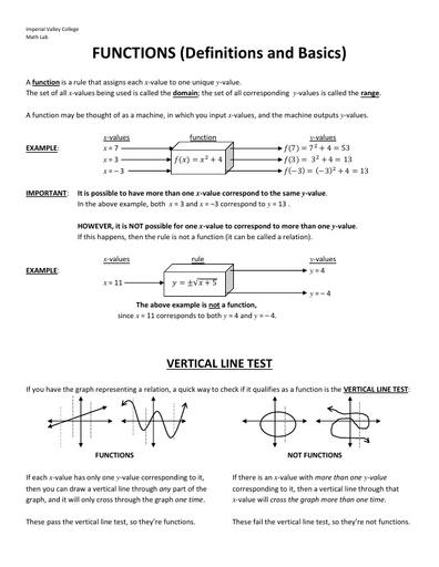 IVC factsheet functions