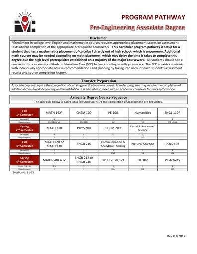 Pre-Engineering AS Degree - Program Pathway