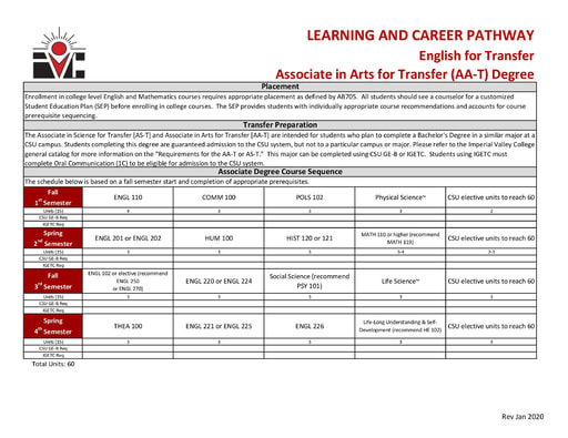 English AA ADT - Program Pathway