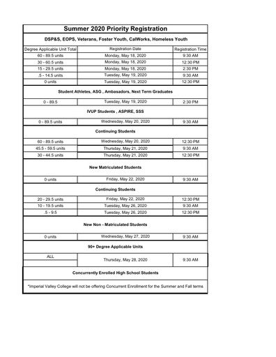 Summer 2020 Priority Registration Times[1]