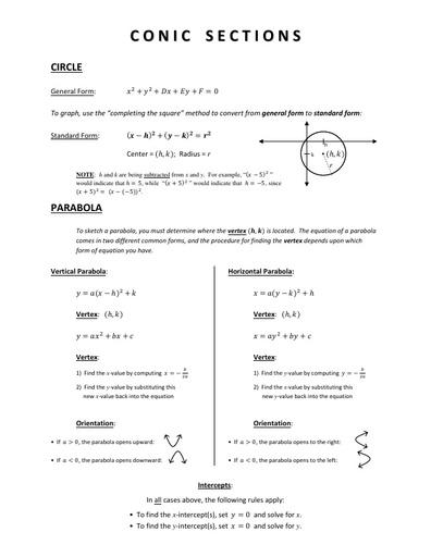 IVC factsheet conicsections