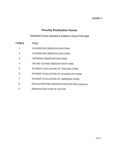 Part-Time Faculty Evaluation Forms Index