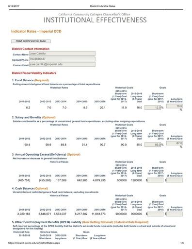 IEPI District Indicator Rates 2017-18