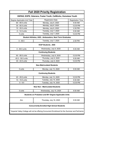 Fall 2020 Priority Registration Times